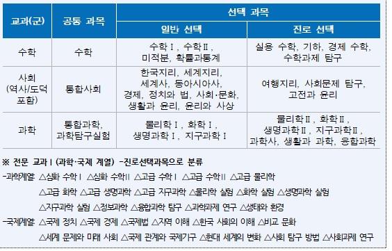 사회 문제 탐구 교과서 pdf